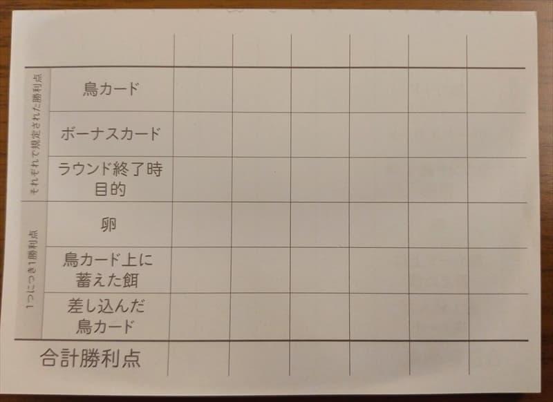 ウイングスパン 計算表